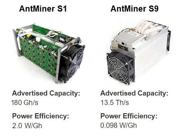 ASIC Antminer S9 a S1 porovnanie výkonu a spotreby