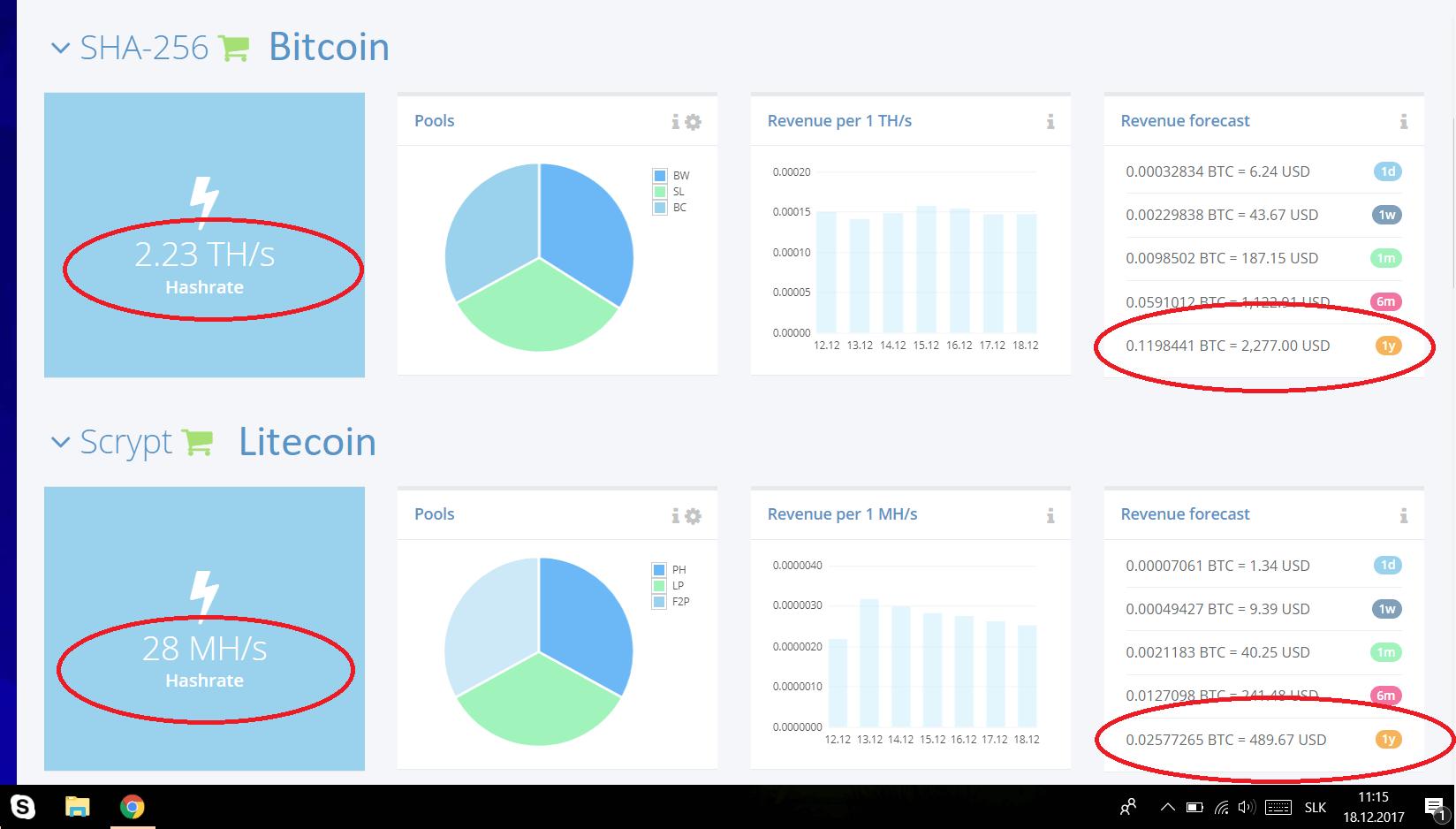 hashflare prenájom výkonu ťažby kryptomeny